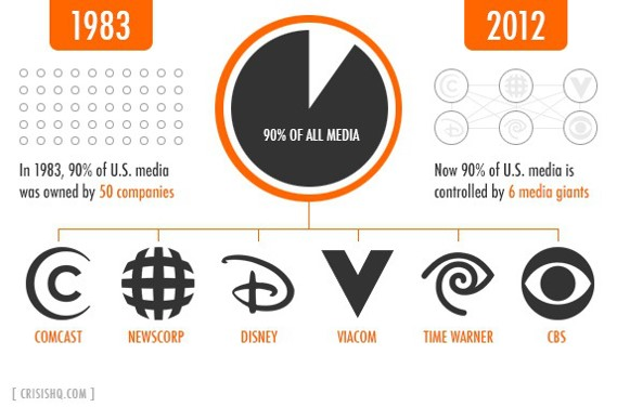 Disney As A Conglomerate