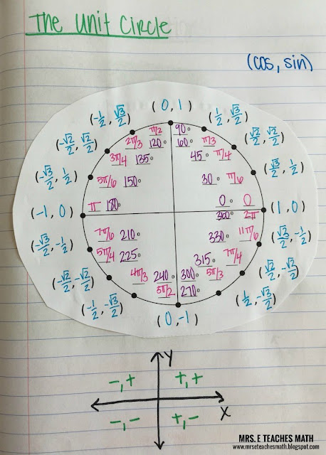 Unit Circle Interactive Notebook Page  |  mrseteachesmath.blogspot.com