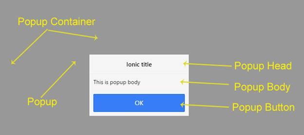 Ionic 4 Proxy Server