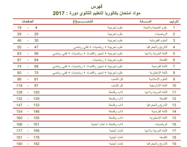 مواضيع و التصحيح النموذجي الوزاري لبكالوريا 2017 في ملف PDF