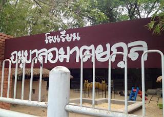 หาโรงเรียนอนุบาลแถวบางเขน ดอนเมือง ค่าเทอมไม่เกิน 20,000