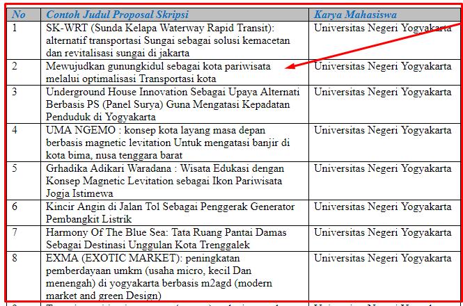 24 Contoh Judul Proposal Skripsi Terbaru Dan Lengkap