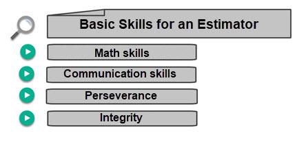 Basic Skills of an Estimator.