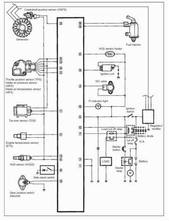 Fuel Volume Control Valve Ignition Control Valve Wiring