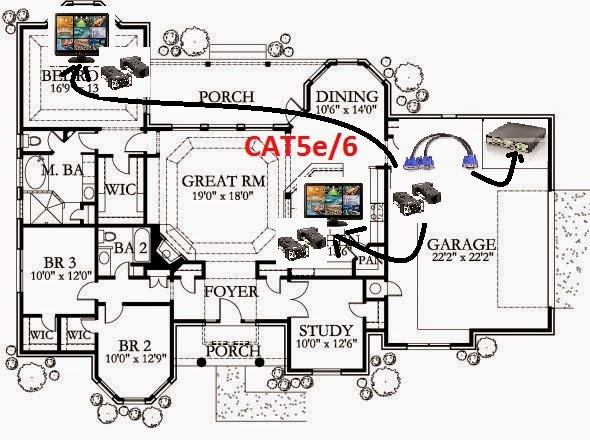 cable wiring diagram on cat5e wiring diagram for surveillance camera