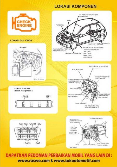 Buku Pedoman Perbaikan   bongkar pasang motor