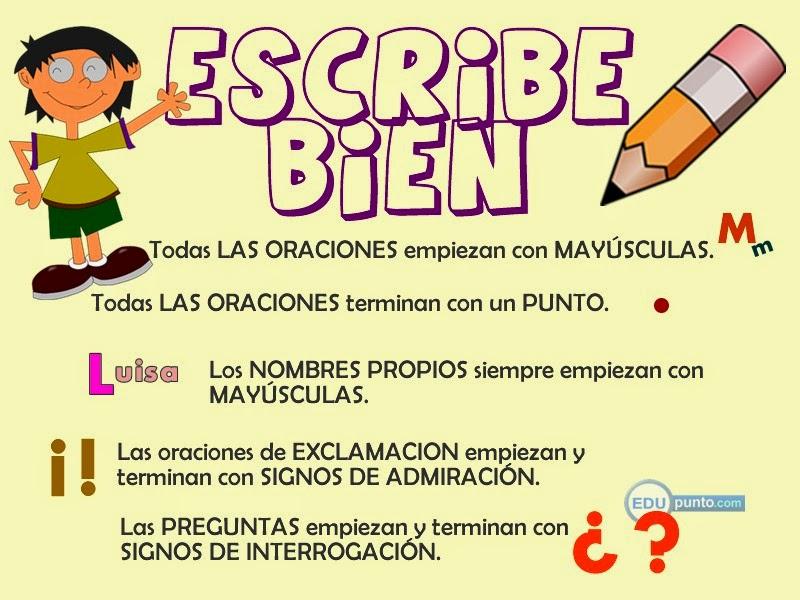 EDUpunto.com, mapa, conceptual, cartel, oracion, lengua, española, español, reglas, ortografía, gramática, punto, mayúscula, interrogación, admiracion