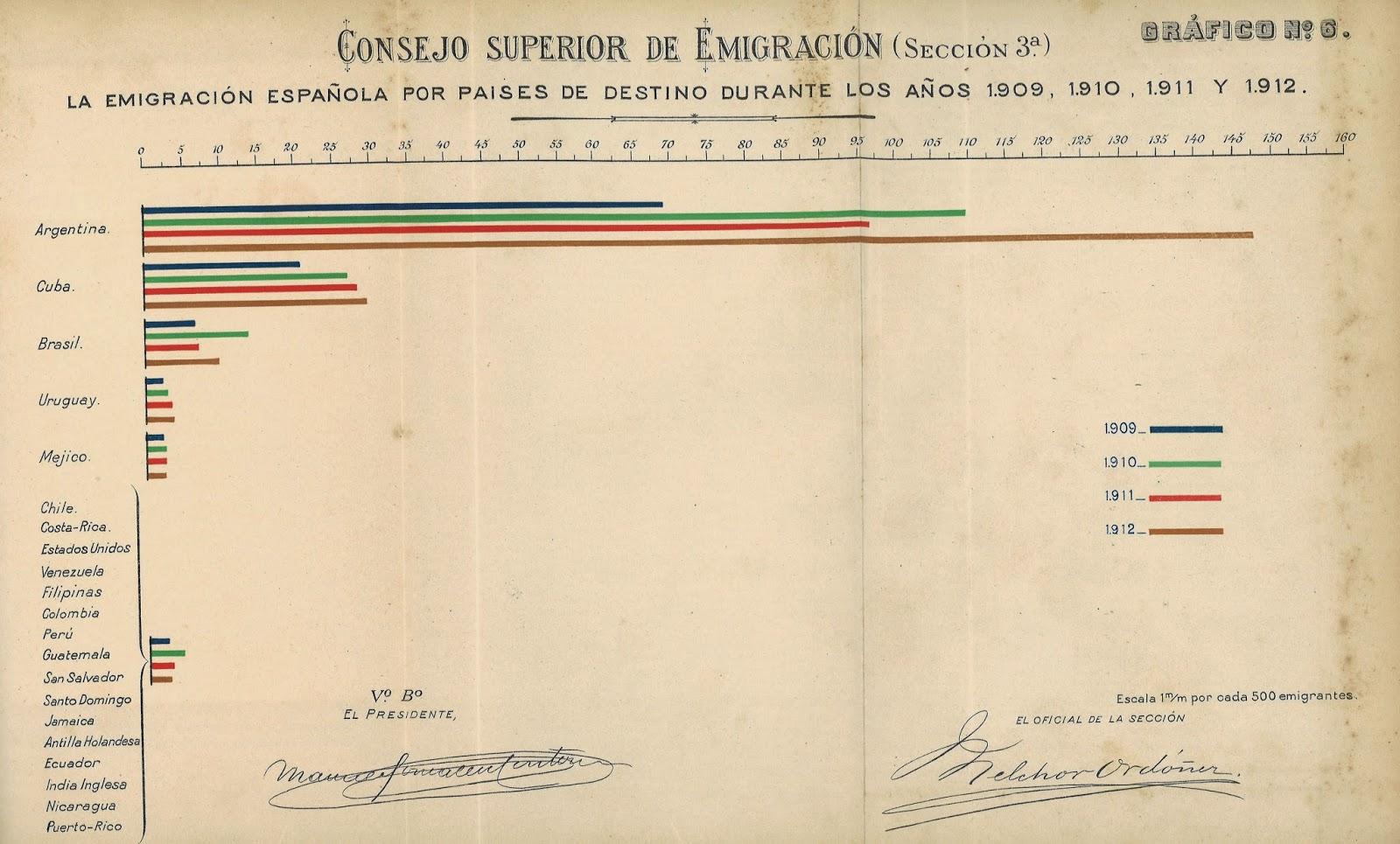 Boletín 1913