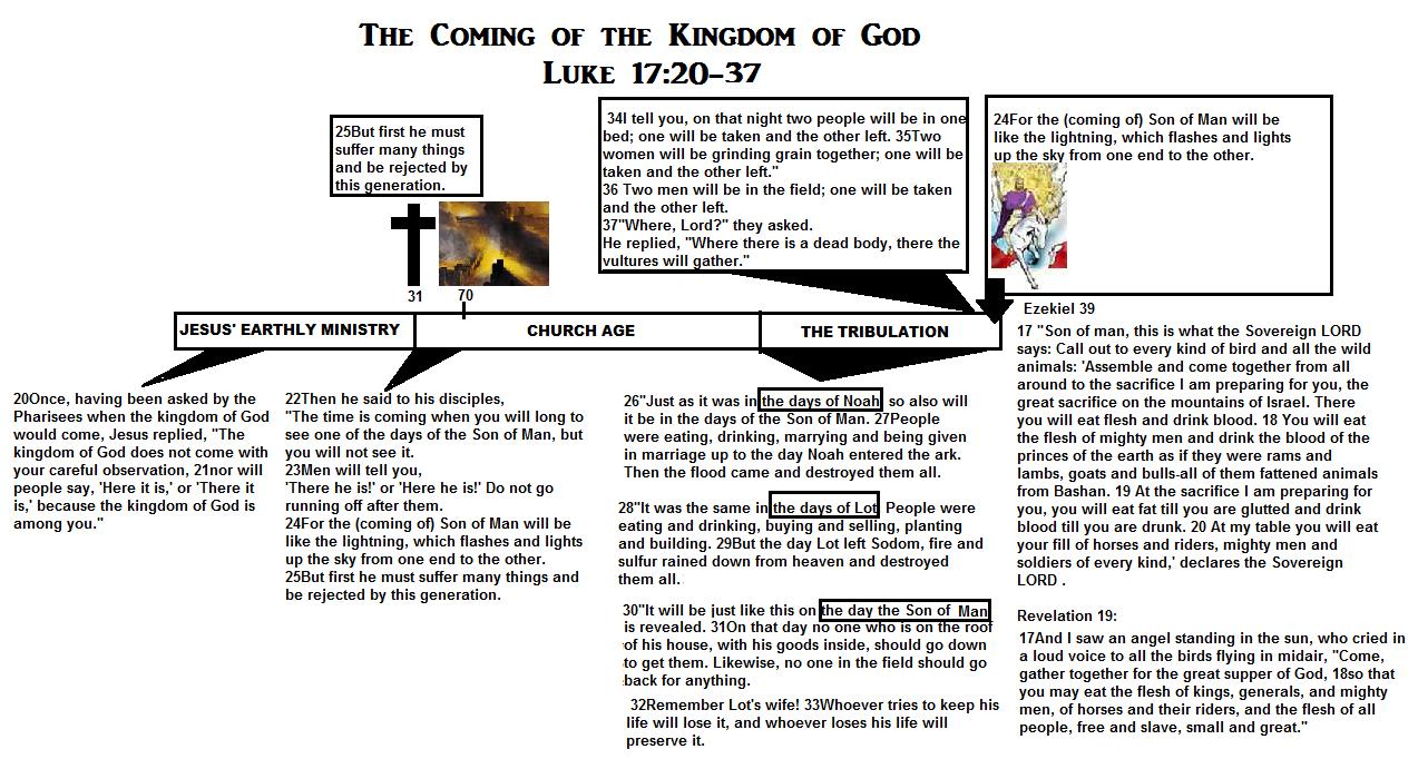Bible Charts: 2015