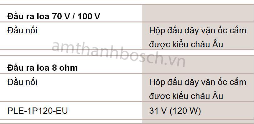 Bộ khuếch đại Bosch Plena PLE‑1P120‑EU