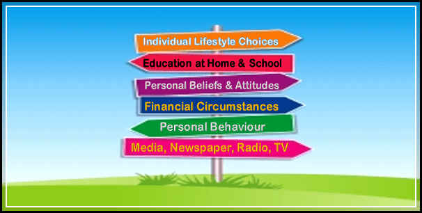 Lifestyle Choices Definition and What to Do About ...
