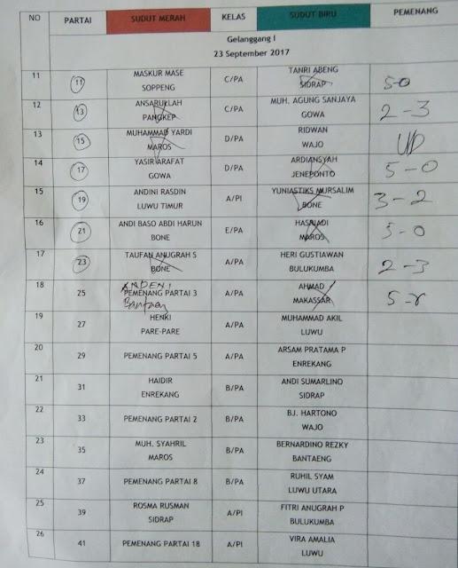 Hari Pertama Pencak Silat, Pra Porda XVI, Ini Daftar Pertandingannya