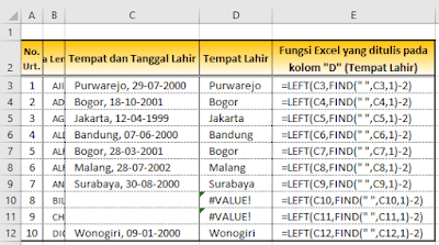 Rumus dan Fitur Excel untuk Memisahkan Kata