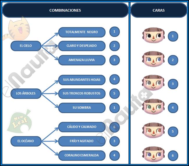 Sorprendentemente fácil peinados animal crossing new leaf Imagen de cortes de pelo tutoriales - Universo Queso Q: Pequeña Guía de Peinados Animal Crossing ...
