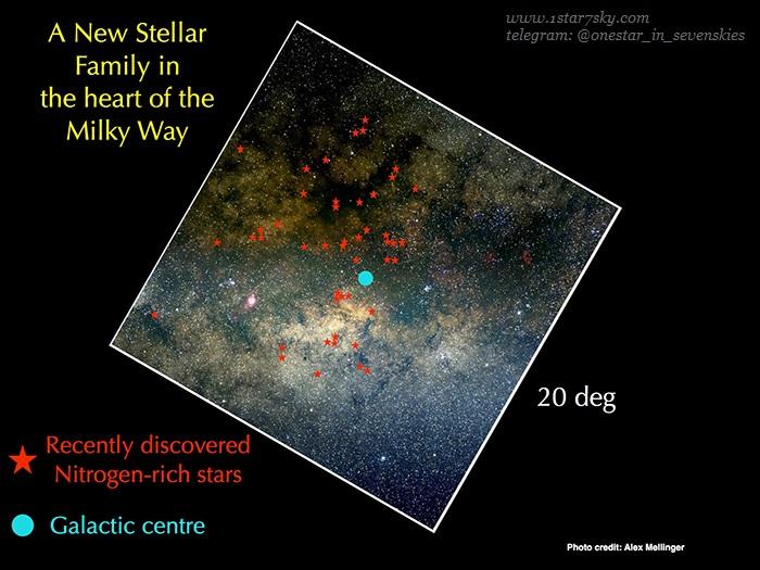 کشف خانواده تازهای از ستارگان در مرکز کهکشان