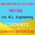 UNIT V: Wave mechanics Important Questions For semester end exam
