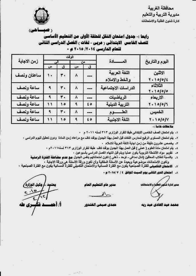 جداول امتحانات كل فرق الغربية أخر العام2015 11090899_10941184472