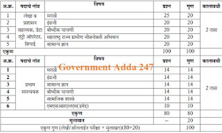 MSRLM Umed Solapur Recruitment for 59 posts.