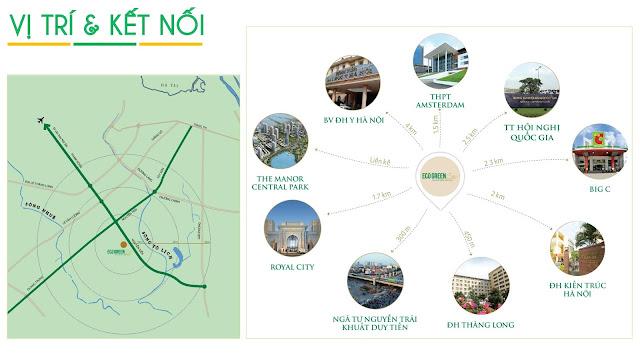 Vị trí và kết nối hạ tầng chung cư Eco Green City