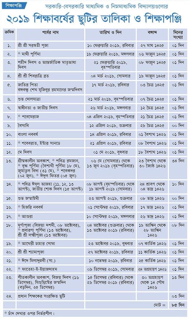 ২০১৯-সালের-মাধ্যমিক-ও-নিম্ন-মাধ্যমিক-স্কুলের-ছুটির-তালিকা