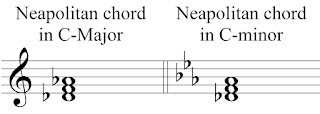 Neapolitan chords in root position