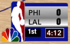 NBA 2K13 NBC Scoreboard Mod Patch