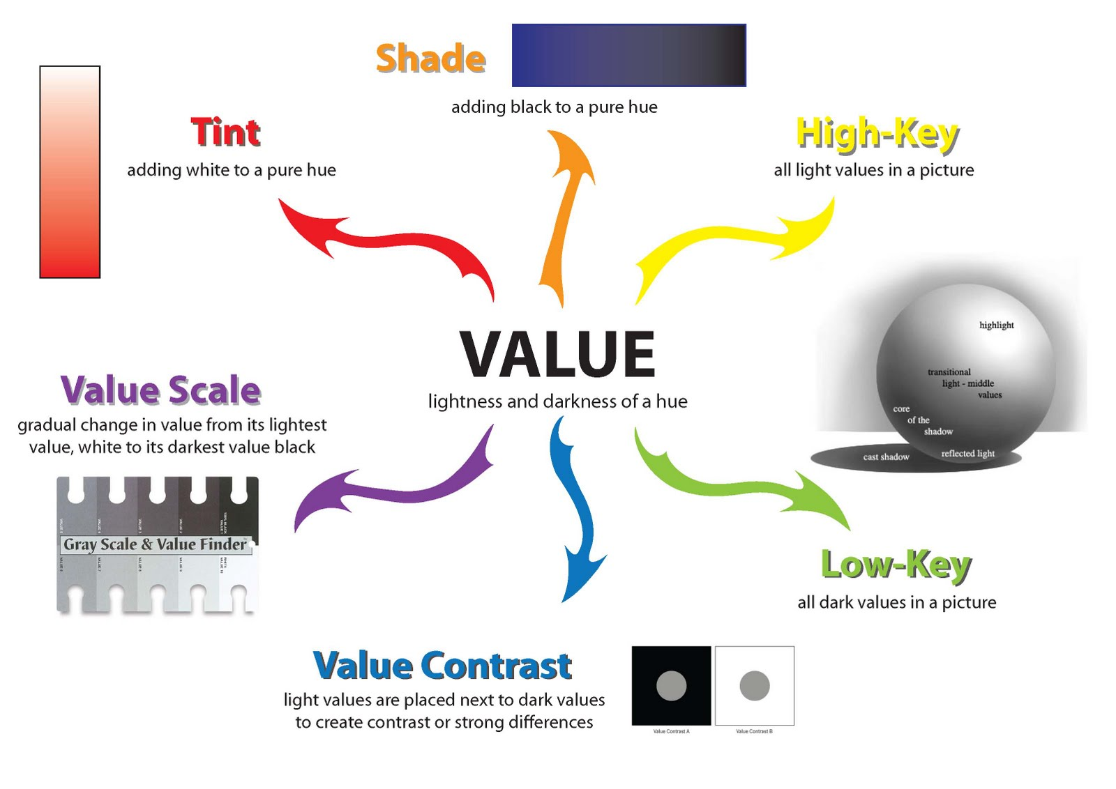 Elements Of Art Value Examples | www.imgkid.com - The ...