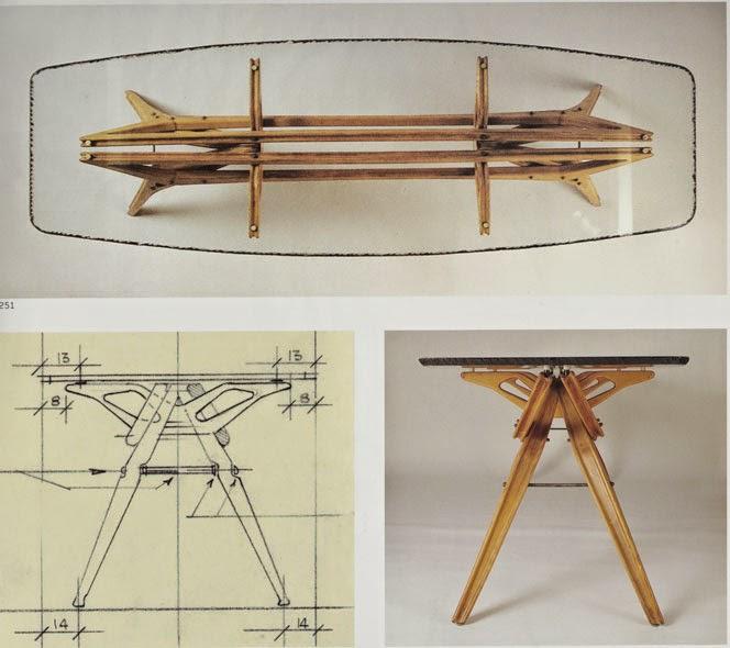 Affordable ancora oggi famose aziende oggetti ispirati al for Tavoli design famosi