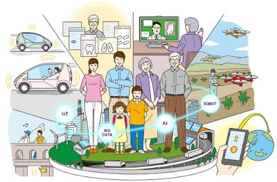 Mengenal Society 5.0, Teknologi Melayani Manusia