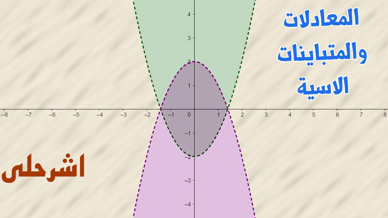 حل المعادلات والمتباينات الاسية ثالث ثانوي الفصل الدراسي الاول