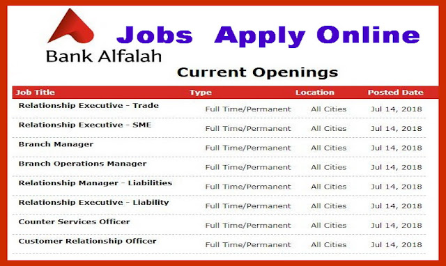 Latest Bank Alfalah Jobs 2018