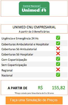 Planos de saúde Empresarial Unimed CNU