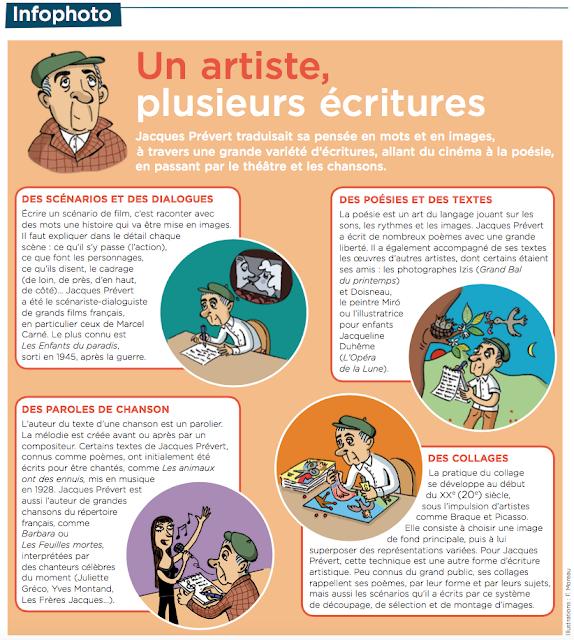 https://www.idkids.fr/enfant/education-et-vivre-ensemble/eduquer-son-enfant/hommage-a-jacques-prevert