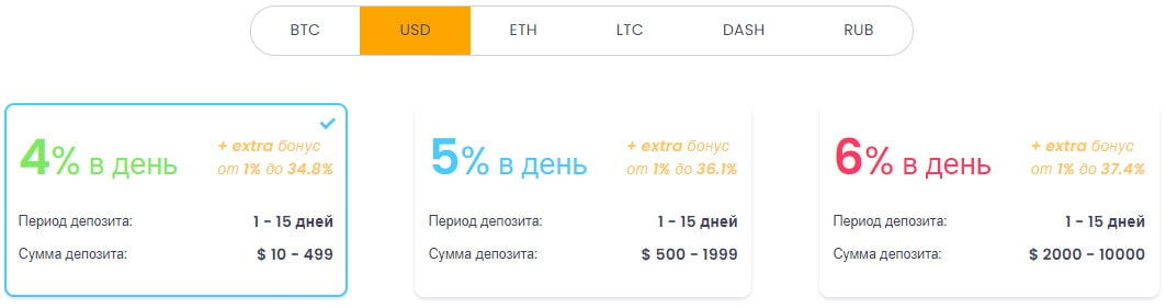 Инвестиционные планы Cryp-to-Cash