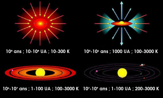 Macam-Macam Teori Terjadinya Tata Surya
