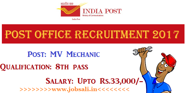 Post office Jobs, Post office Vacancy, Govt Jobs in Tamilnadu