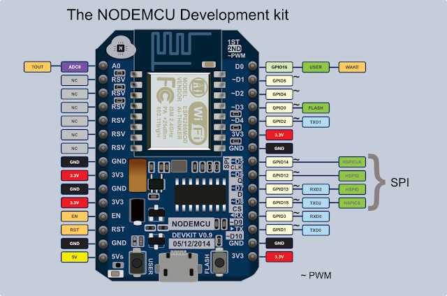 http://www.banggood.com/Geekcreit-Doit-NodeMcu-Lua-ESP8266-ESP-12E-WIFI-Development-Board-p-985891.html?p=630301435985201402N9