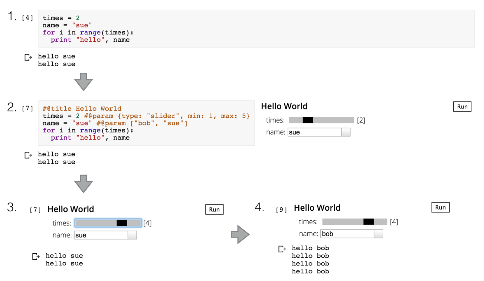 Google AI Blog: Doing Data Science with coLaboratory