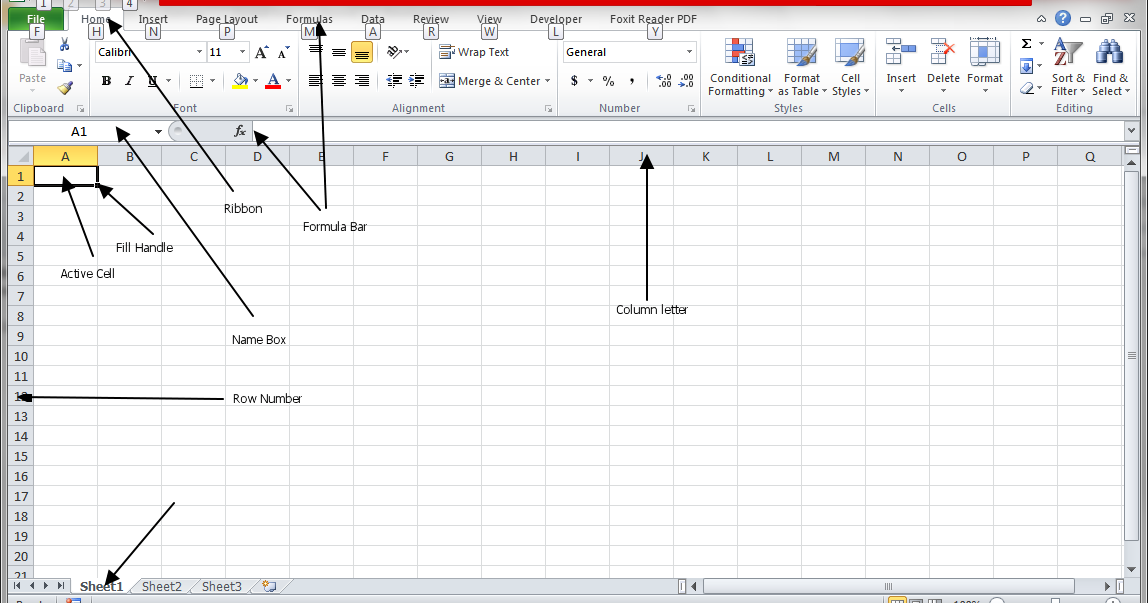 MVP #8: The Microsoft Excel Interface and Ribbon functions