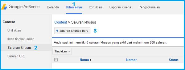 Saluran Khusus (Custom Channel) Iklan AdSense