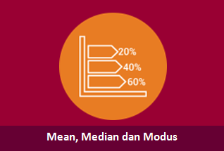 Cara mencari Mean Median Modus Untuk Data Tunggal dan Data Kelompok