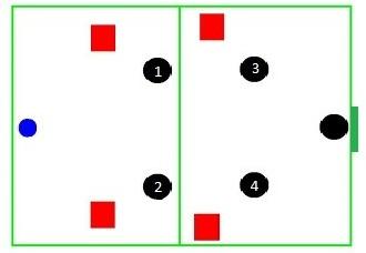 Strategi Dan Formasi Cara Bertahan Dalam Futsal Kabar Sport