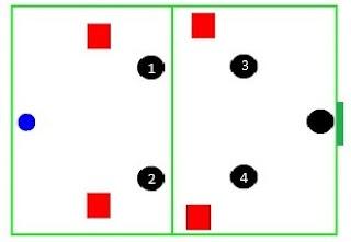 formasi defense bertahan futsal