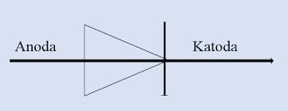 Diode Semikonduktor