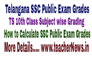 AP Telangana SSC Public Exams Grading calculate Table with Marks 2019