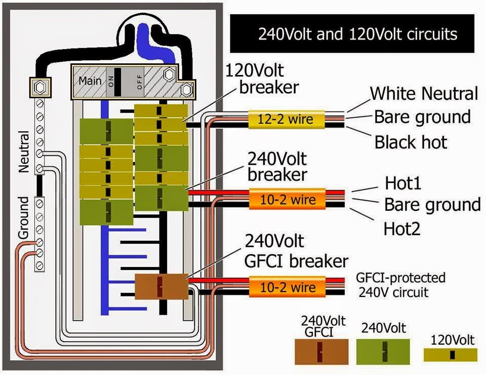 Electrical Engineering World: GROUND FAULT CIRCUIT INTERRUPTER (gfci) Outlet Wiring Diagram