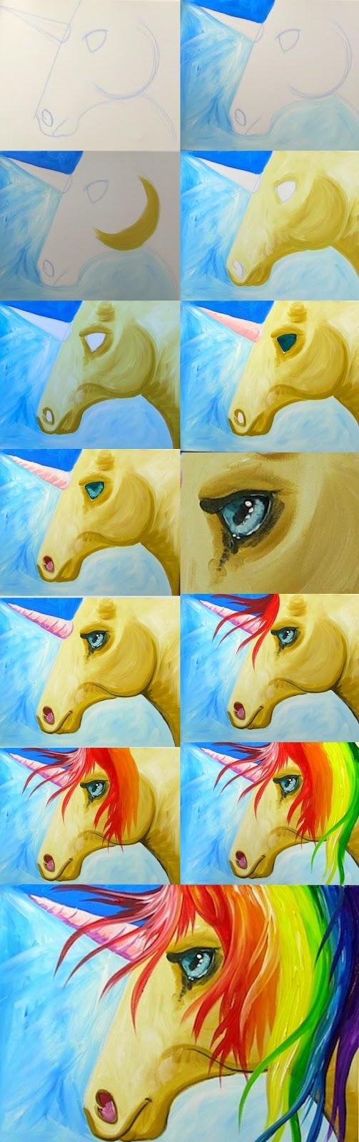 Etapes de dessin de la licorne.