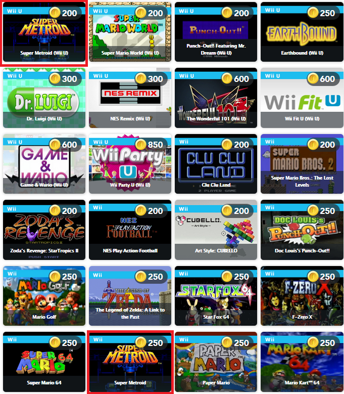 Super Metroid shows up twice and weirdly priced on Club Nintendo.