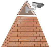 all-seeing-eye security camera