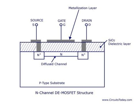 Difference between MOSFET and IGBT , basic difference between mosfet and igbt, working of igbt